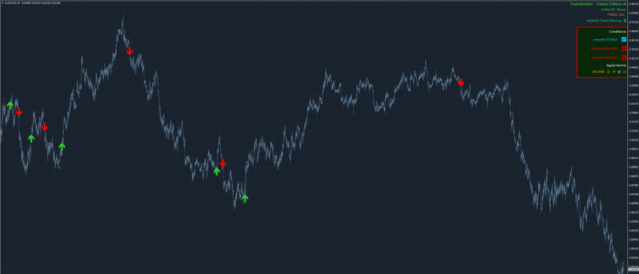 TradeBuilder - Classic Edition v8 Released, introduces 2 new indicators